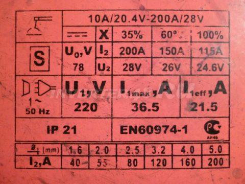 Харктеристики AIKEN WELD RANGER 200 MWD200.6.5