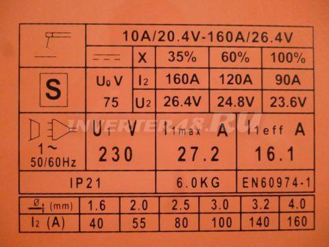 Характеристики инвертора DEFORT DWI 160