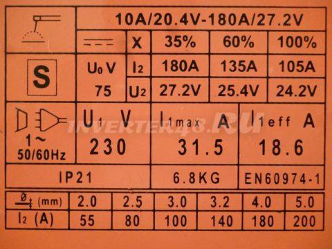 Характеристики сварочного инвертора DEFORT DWI 180