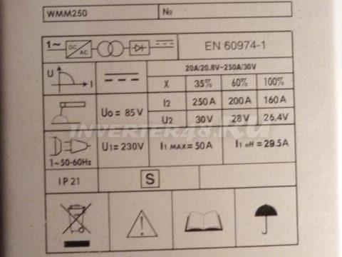 Характеристики инвертора ETALON WMM 250