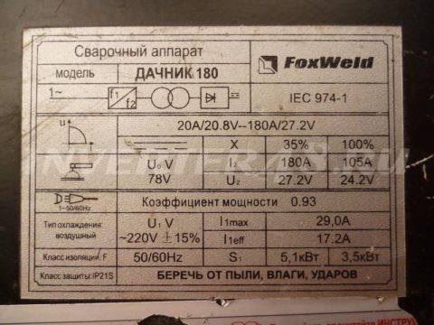 Характеристики сварочного инвертора FOXWELD ДАЧНИК 180