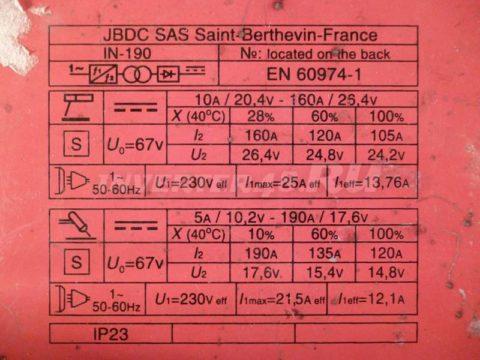 Характеристики инвертора FUBAG IN 190 PCB 64163 IND7