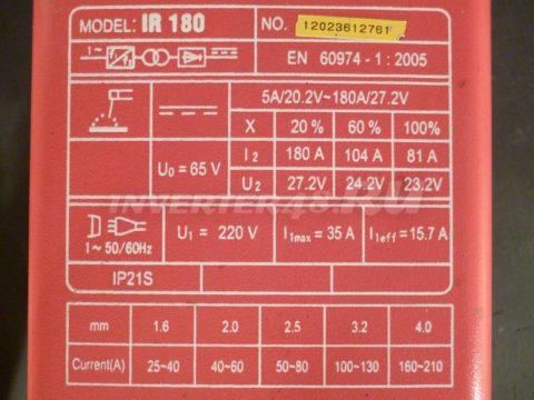 Харктеристики инвертора FUBAG IR 180