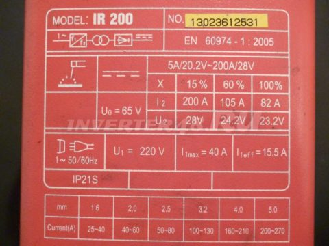 Характеристики инвертора FUBAG IR 200