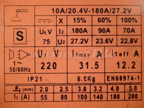 Характеристики инвертора PROFHELPER PRESTIGE 181 S