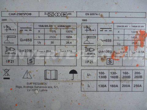 Характеристики инвертора РЕСАНТА САИ 250 ПРОФ GP70 V2.0