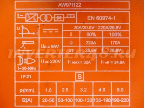 Характеристики инвертора STURM AW97I122
